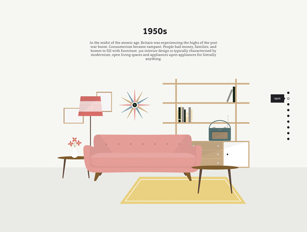 interior-design-by-decade-2