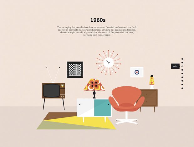interior-design-by-decade-3