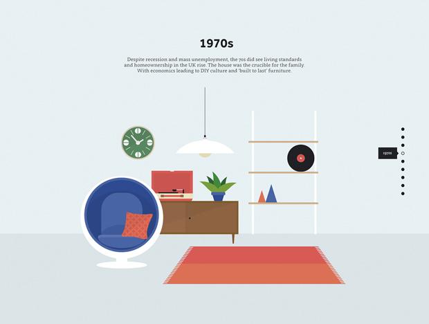 interior-design-by-decade-4
