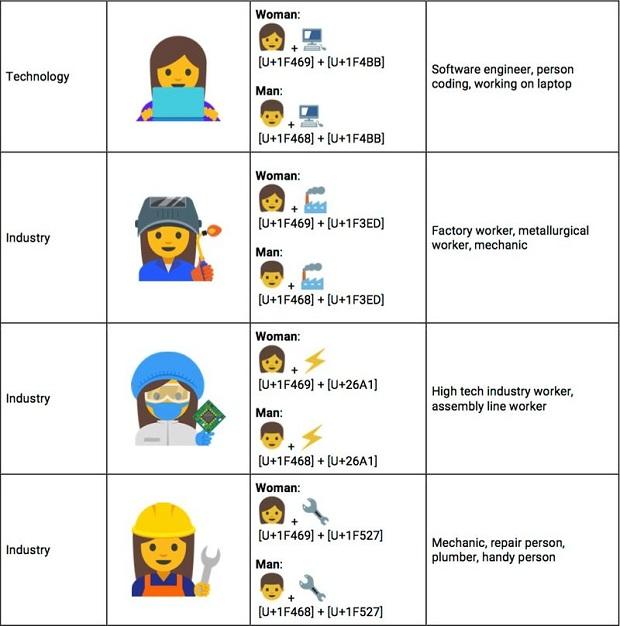 follow-the-colours-women-emojis (2)