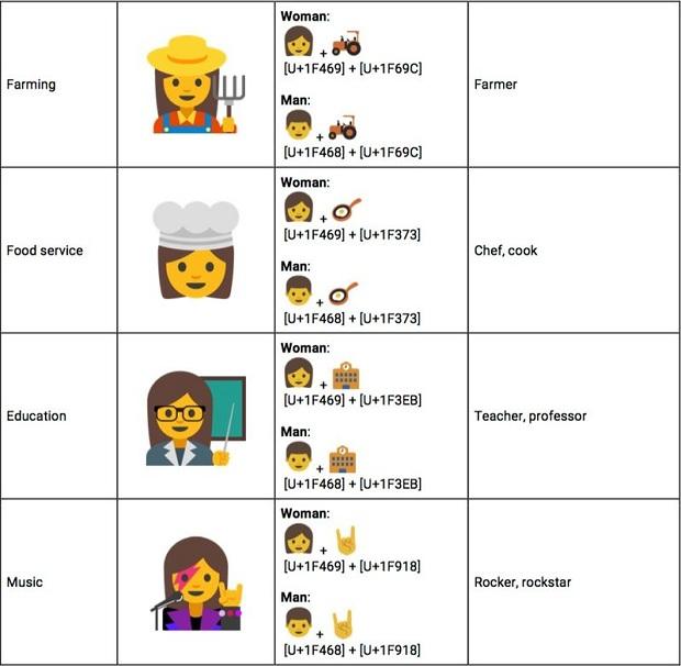 follow-the-colours-women-emojis (3)